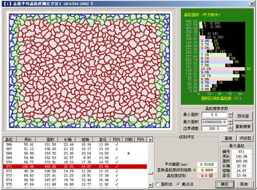 专业金相图像分析系统